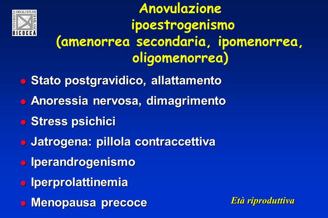 Anovulazione ipoestrogenismo (amenorrea secondaria, ipomenorrea, oligomenorrea)