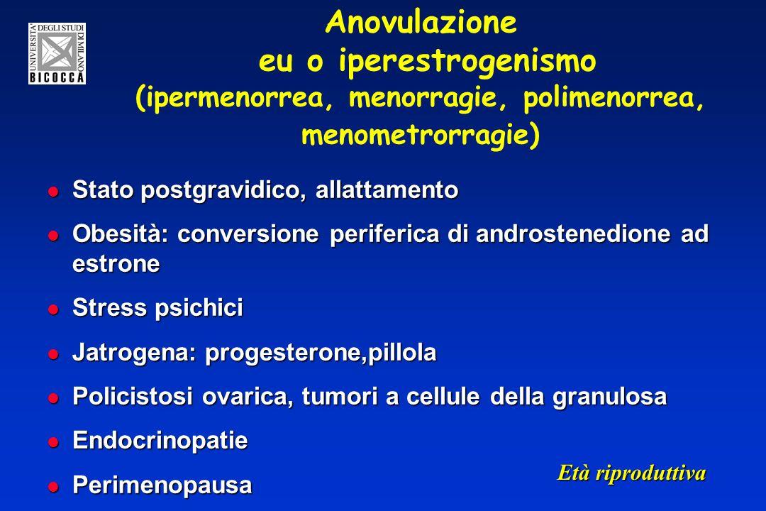 Anovulazione eu o iperestrogenismo (ipermenorrea, menorragie, polimenorrea, menometrorragie)
