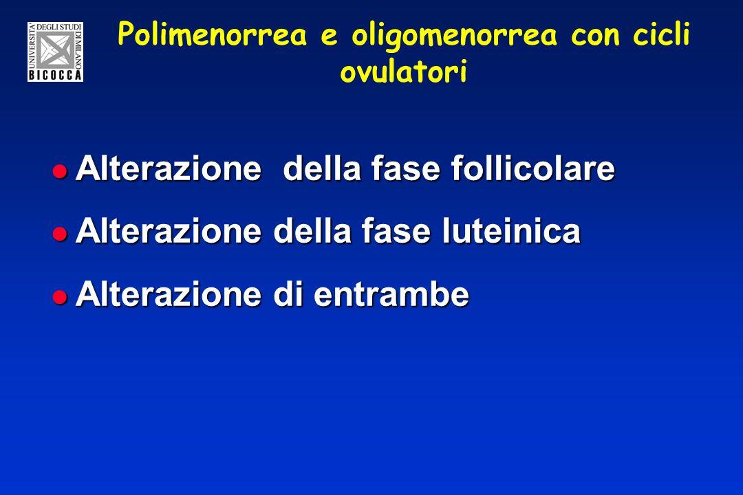 Polimenorrea e oligomenorrea con cicli ovulatori