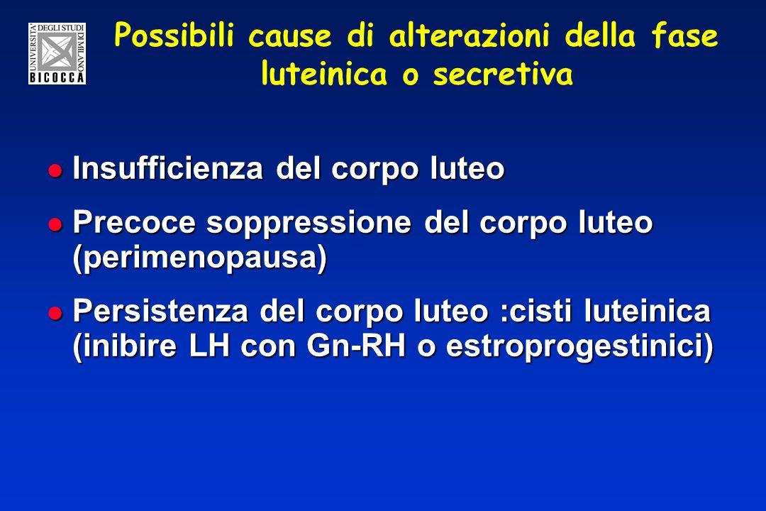Possibili cause di alterazioni della fase luteinica o secretiva
