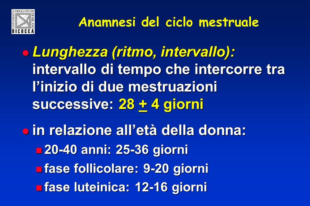 Anamnesi del ciclo mestruale