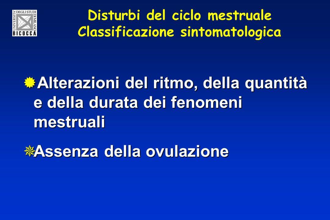 Disturbi del ciclo mestruale Classificazione sintomatologica