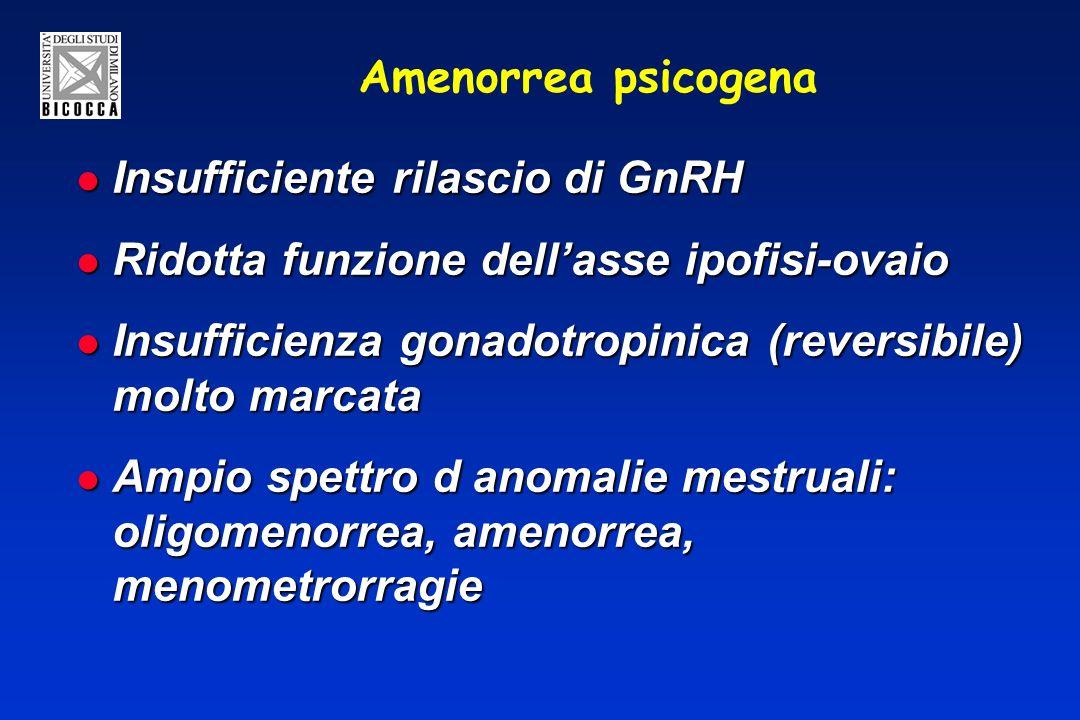 Amenorrea psicogena Insufficiente rilascio di GnRH. Ridotta funzione dell'asse ipofisi-ovaio.