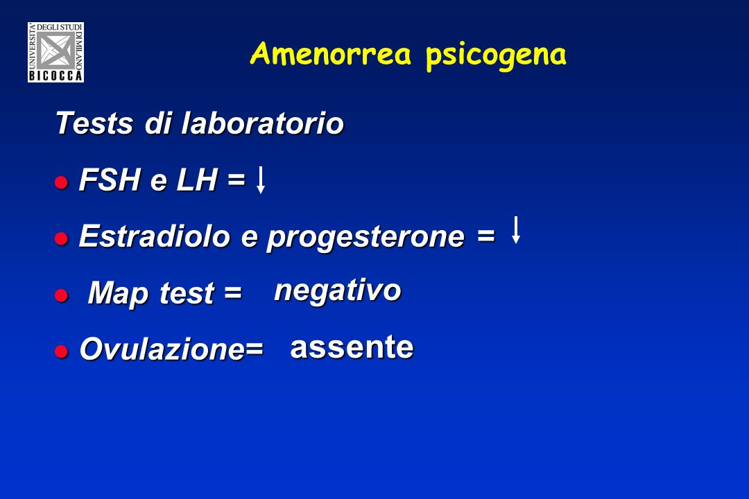 assente Amenorrea psicogena Tests di laboratorio FSH e LH =