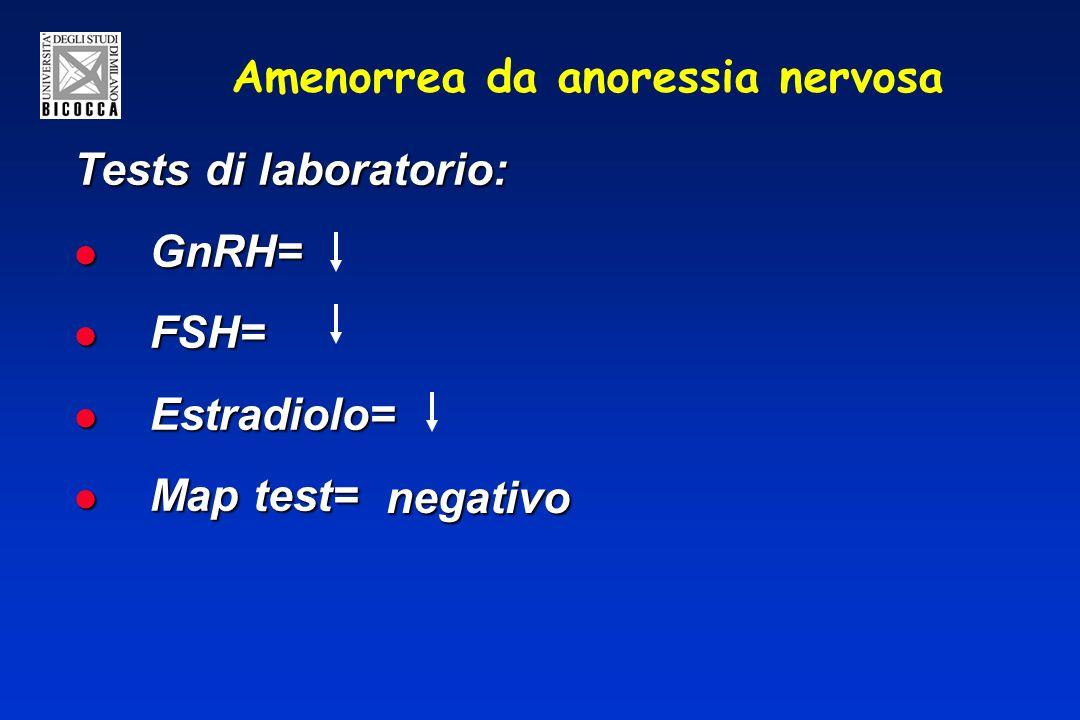 Amenorrea da anoressia nervosa