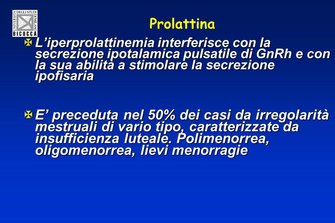 Prolattina L'iperprolattinemia interferisce con la secrezione ipotalamica pulsatile di GnRh e con la sua abilità a stimolare la secrezione ipofisaria.