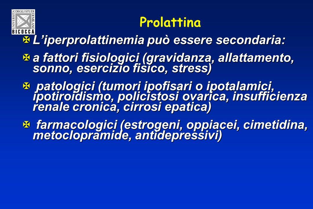Prolattina L'iperprolattinemia può essere secondaria: