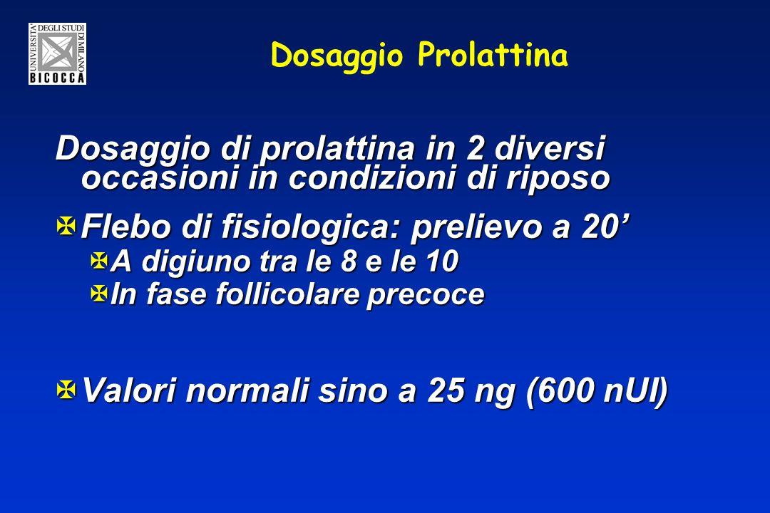 Dosaggio di prolattina in 2 diversi occasioni in condizioni di riposo