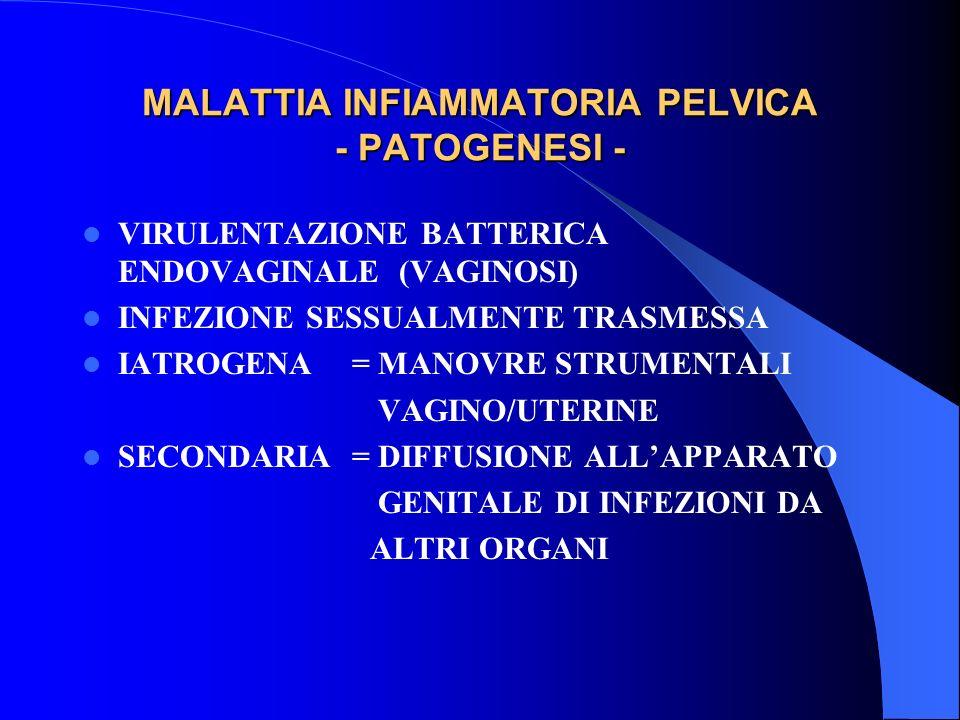 MALATTIA INFIAMMATORIA PELVICA - PATOGENESI -
