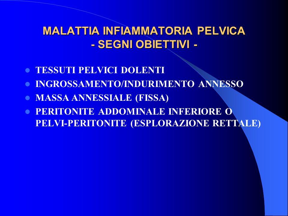 MALATTIA INFIAMMATORIA PELVICA - SEGNI OBIETTIVI -