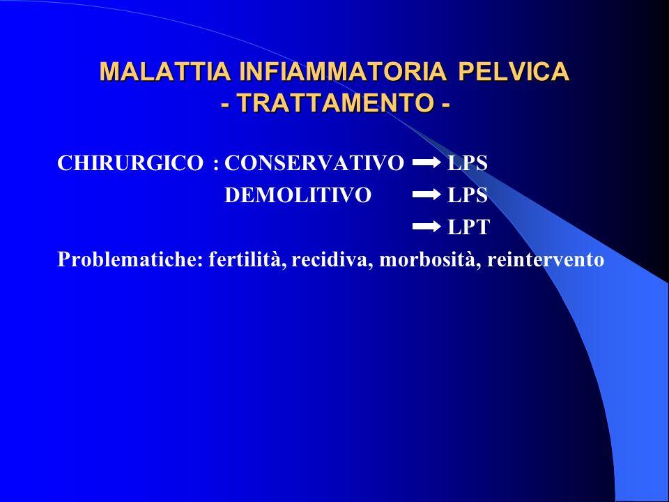 MALATTIA INFIAMMATORIA PELVICA - TRATTAMENTO -