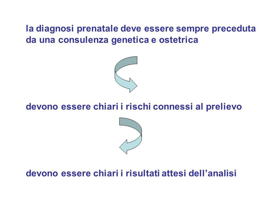 la diagnosi prenatale deve essere sempre preceduta