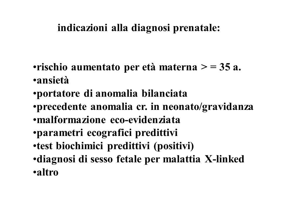indicazioni alla diagnosi prenatale: