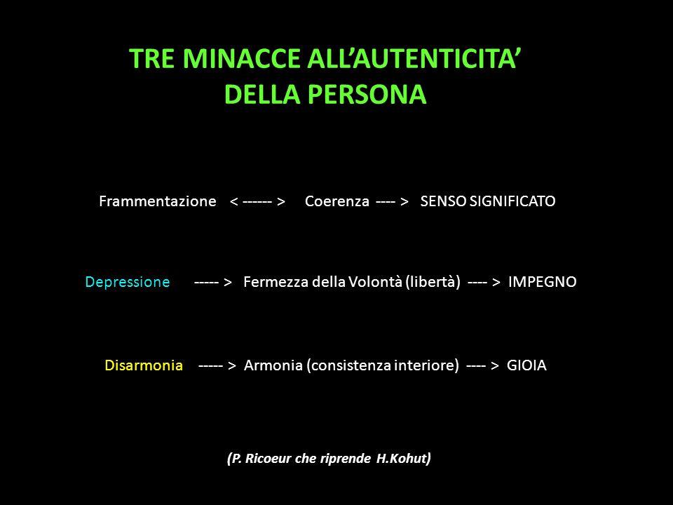 TRE MINACCE ALL'AUTENTICITA' DELLA PERSONA Frammentazione < ------ > Coerenza ---- > SENSO SIGNIFICATO Depressione < ----- > Fermezza della Volontà (libertà) ---- > IMPEGNO Disarmonia < ----- > Armonia (consistenza interiore) ---- > GIOIA (P.