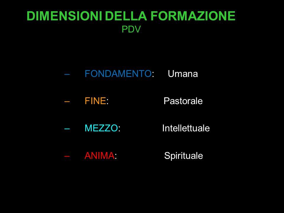 DIMENSIONI DELLA FORMAZIONE PDV