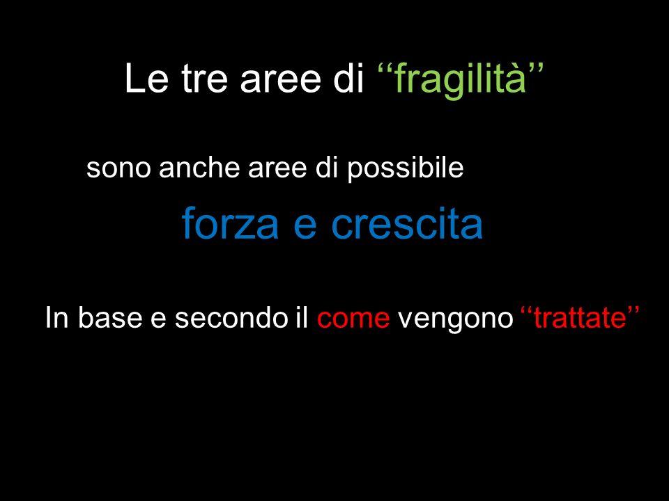Le tre aree di ''fragilità''