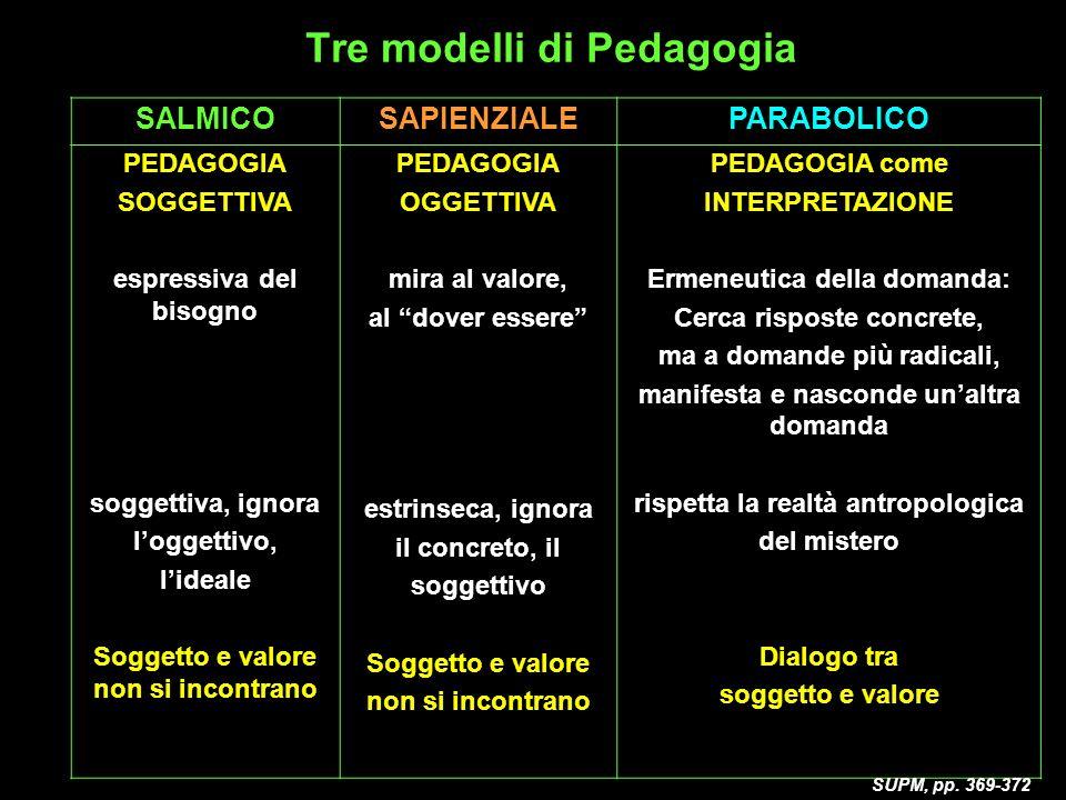 Tre modelli di Pedagogia