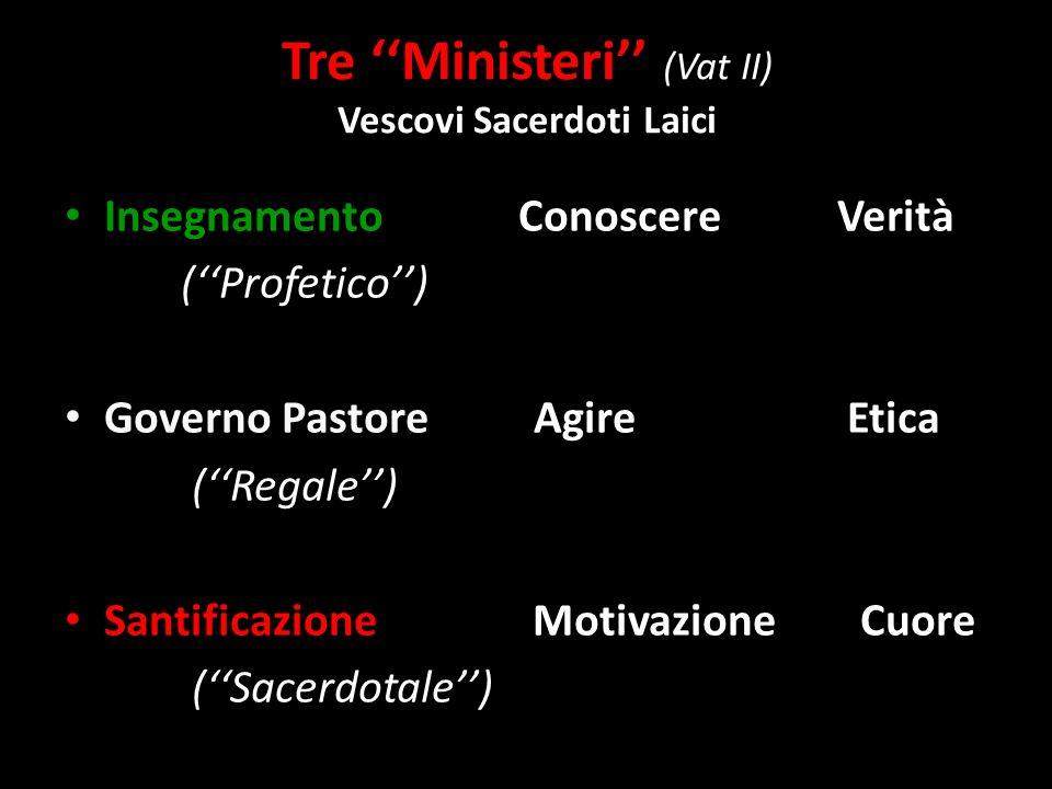 Tre ''Ministeri'' (Vat II) Vescovi Sacerdoti Laici