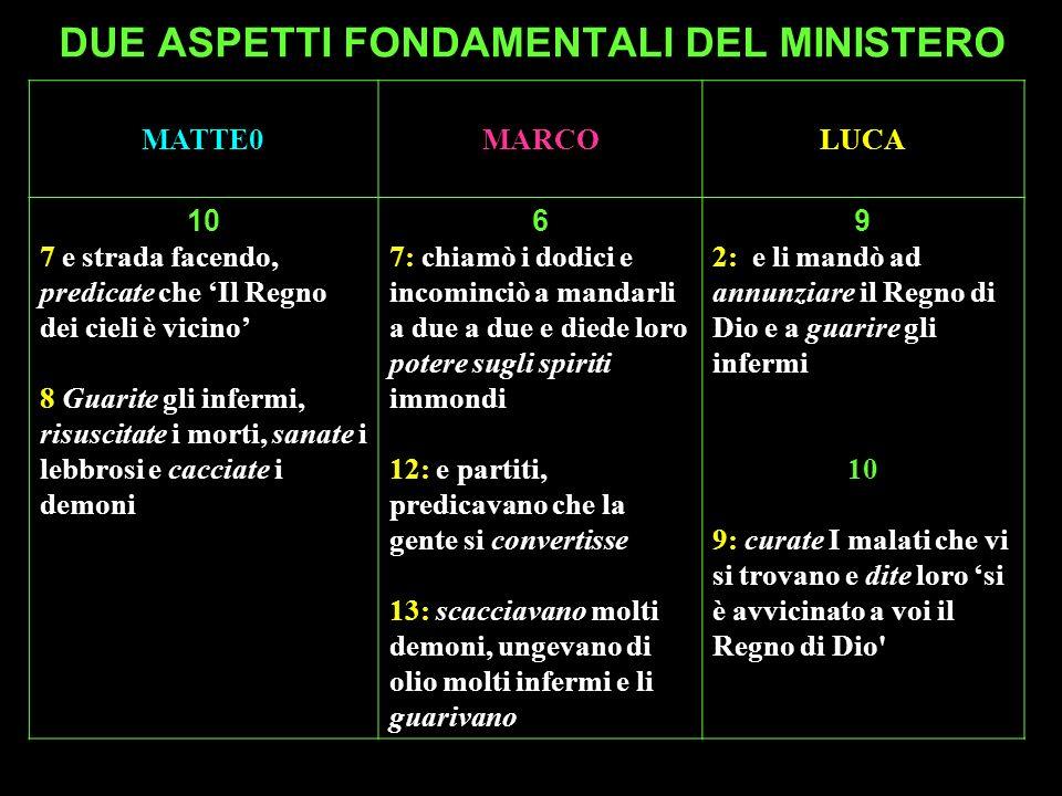 DUE ASPETTI FONDAMENTALI DEL MINISTERO
