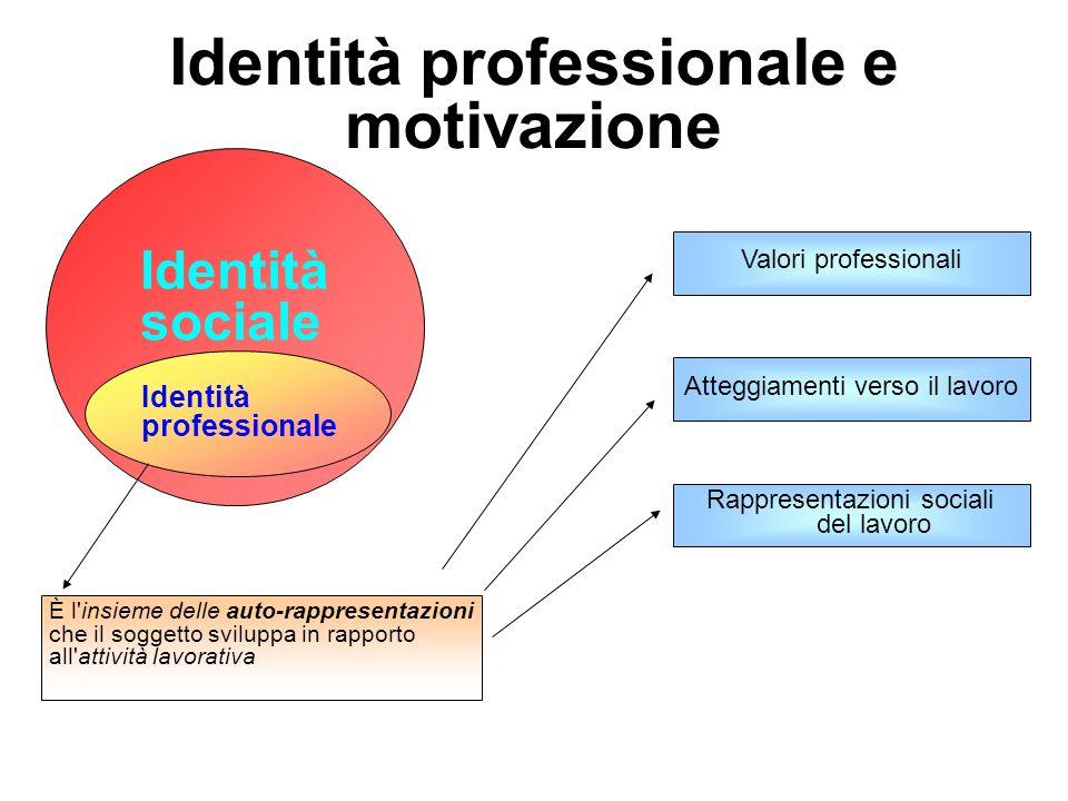 Identità professionale e motivazione