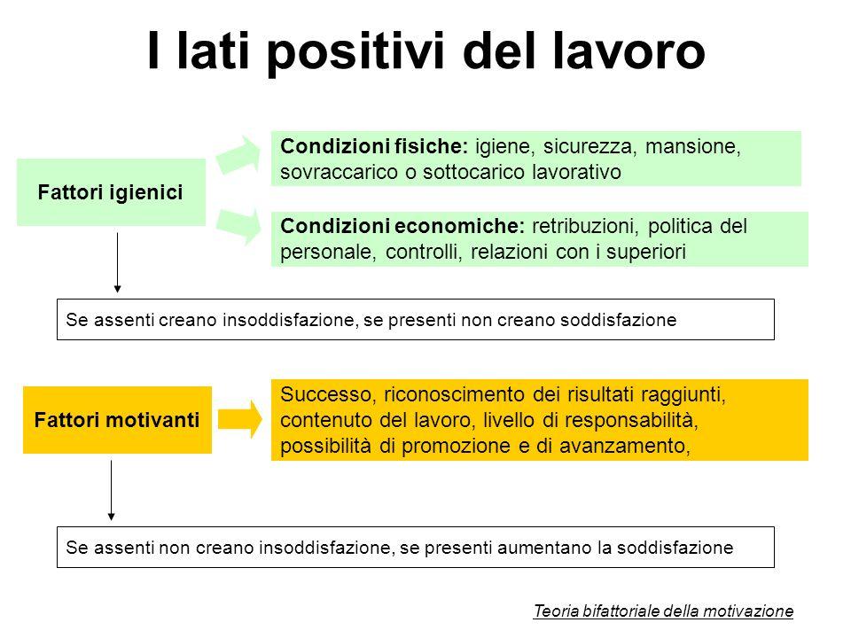 I lati positivi del lavoro