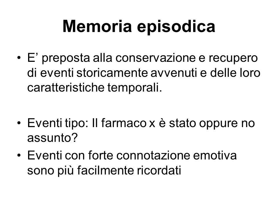 Memoria episodica E' preposta alla conservazione e recupero di eventi storicamente avvenuti e delle loro caratteristiche temporali.