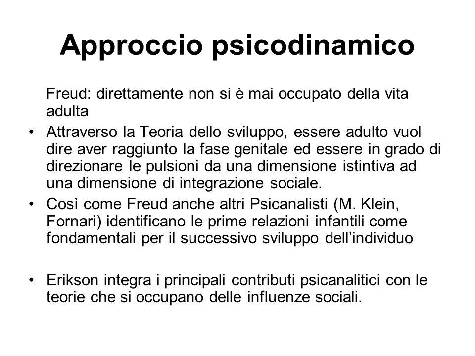 Approccio psicodinamico