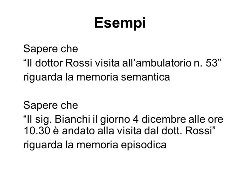 Esempi Sapere che Il dottor Rossi visita all'ambulatorio n. 53