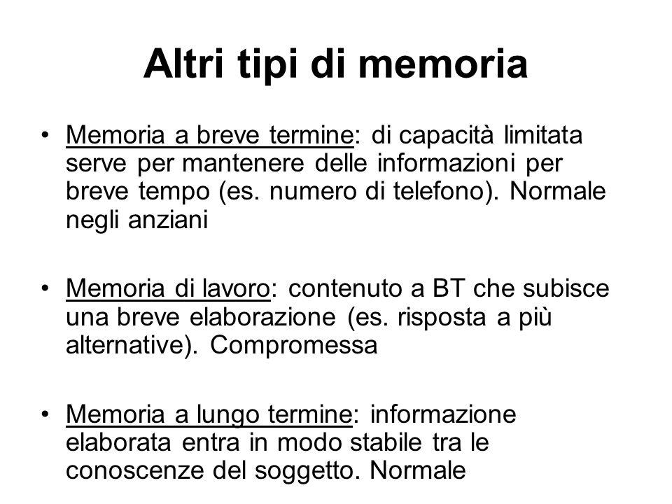 Altri tipi di memoria