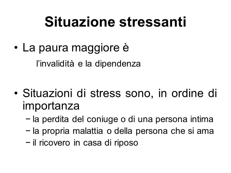 Situazione stressanti