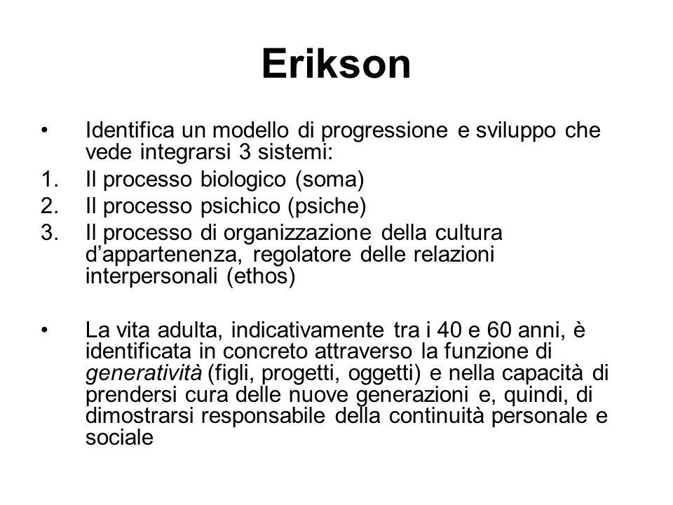 Erikson Identifica un modello di progressione e sviluppo che vede integrarsi 3 sistemi: Il processo biologico (soma)