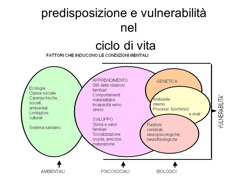 predisposizione e vulnerabilità nel