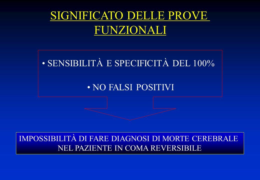 SIGNIFICATO DELLE PROVE FUNZIONALI