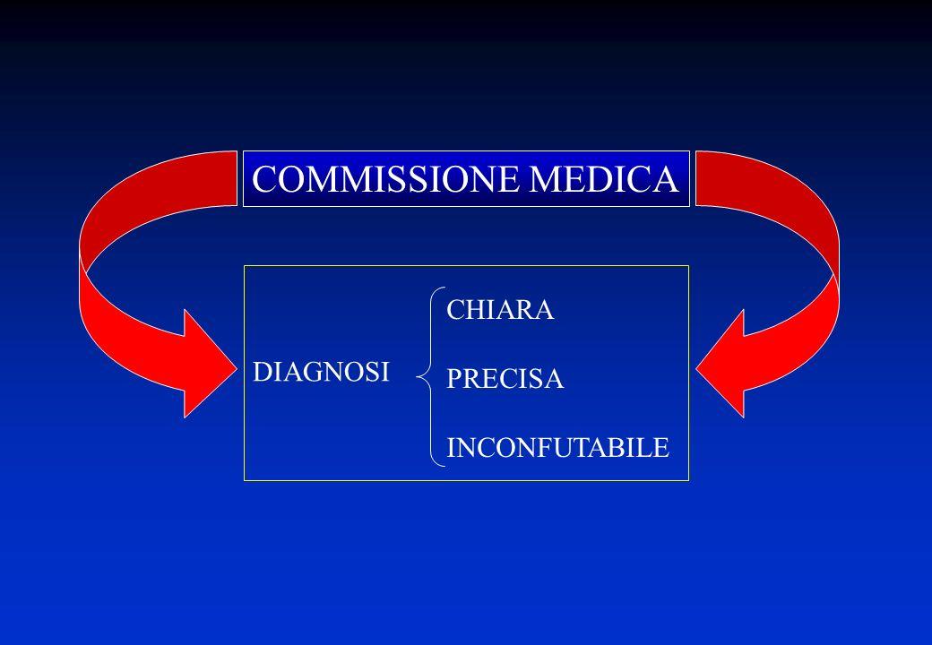 COMMISSIONE MEDICA CHIARA PRECISA INCONFUTABILE DIAGNOSI