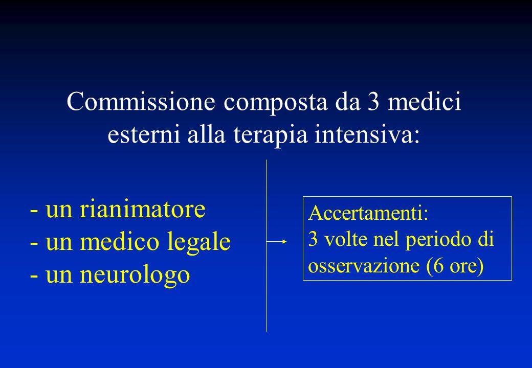 Commissione composta da 3 medici esterni alla terapia intensiva: