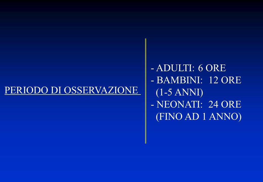 - ADULTI: 6 ORE - BAMBINI: 12 ORE. (1-5 ANNI) - NEONATI: 24 ORE.