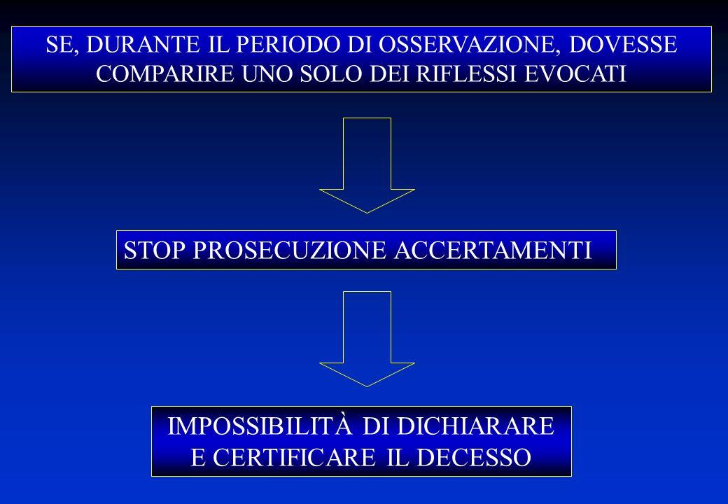 STOP PROSECUZIONE ACCERTAMENTI