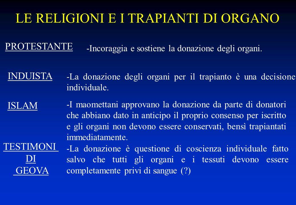 LE RELIGIONI E I TRAPIANTI DI ORGANO