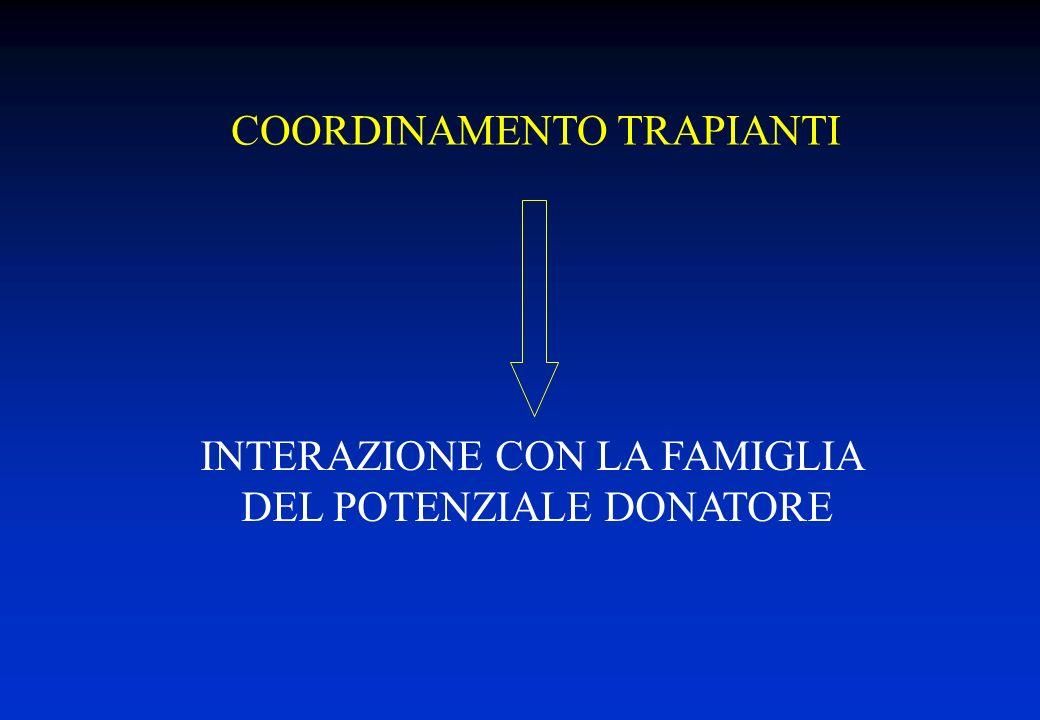 COORDINAMENTO TRAPIANTI