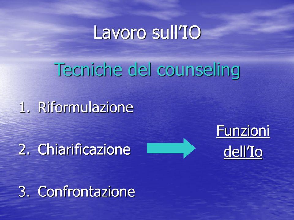 Tecniche del counseling