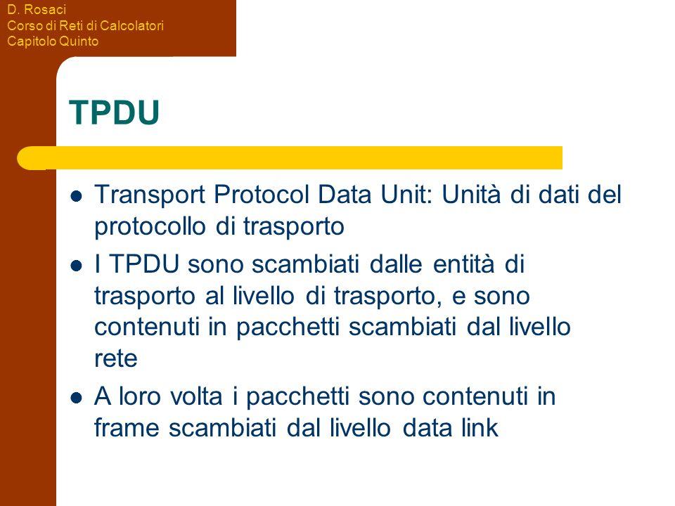 TPDU Transport Protocol Data Unit: Unità di dati del protocollo di trasporto.