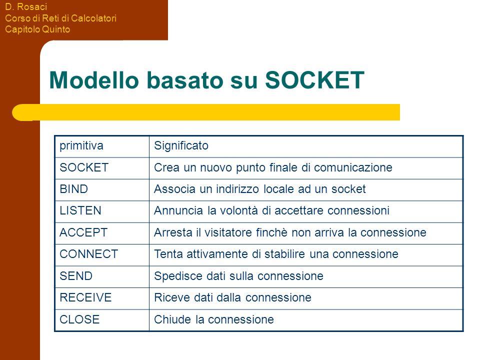 Modello basato su SOCKET