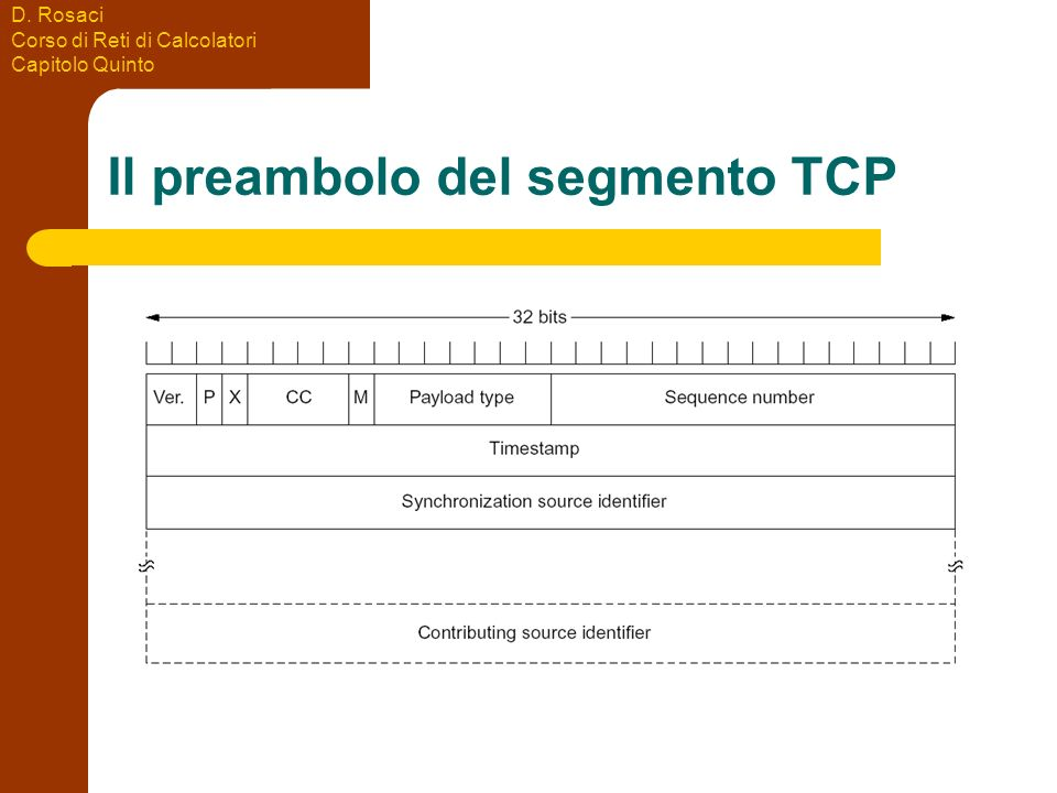 Il preambolo del segmento TCP