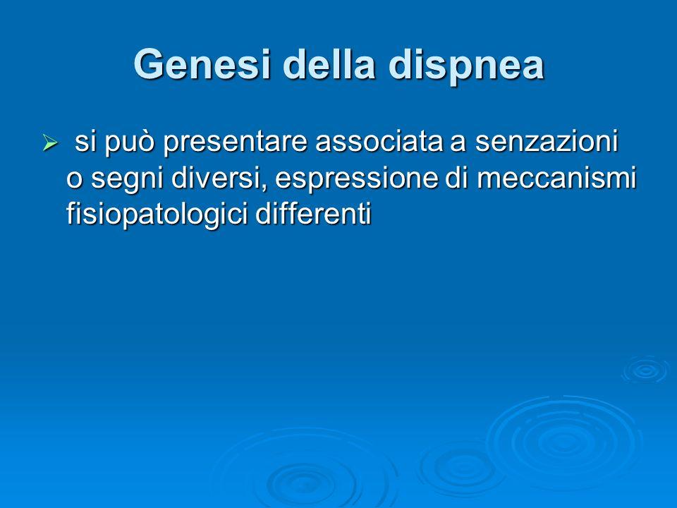 Genesi della dispnea si può presentare associata a senzazioni o segni diversi, espressione di meccanismi fisiopatologici differenti.