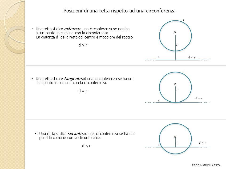 Posizioni di una retta rispetto ad una circonferenza