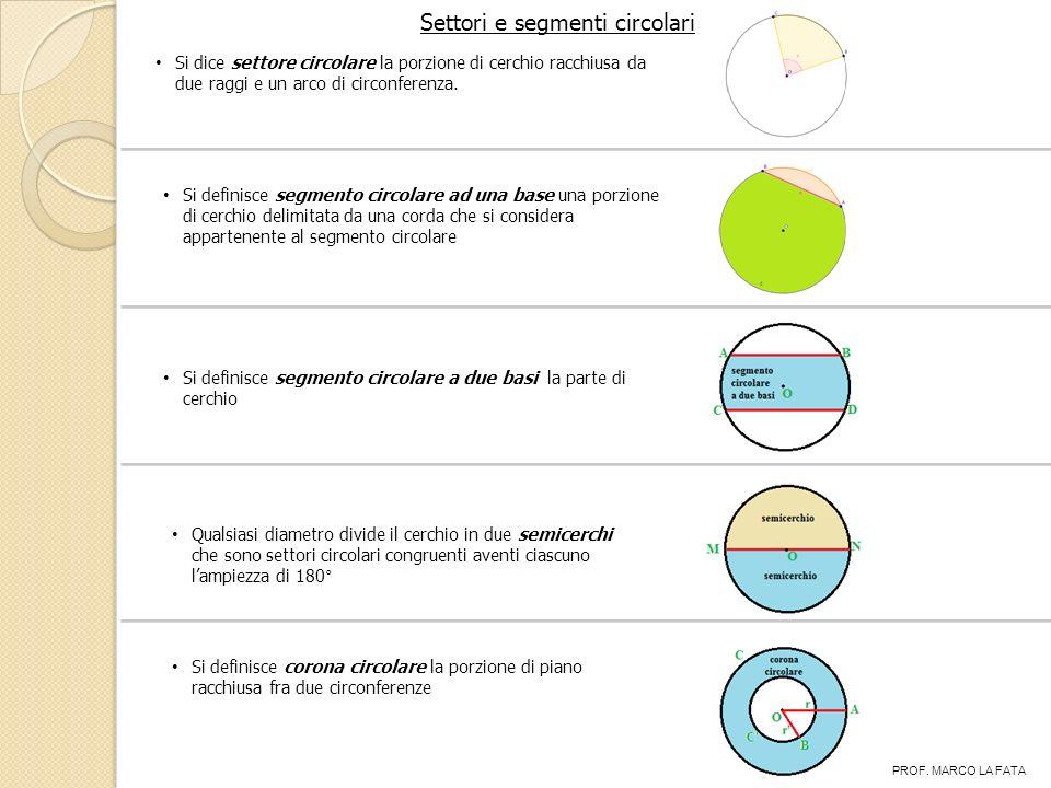 Settori e segmenti circolari