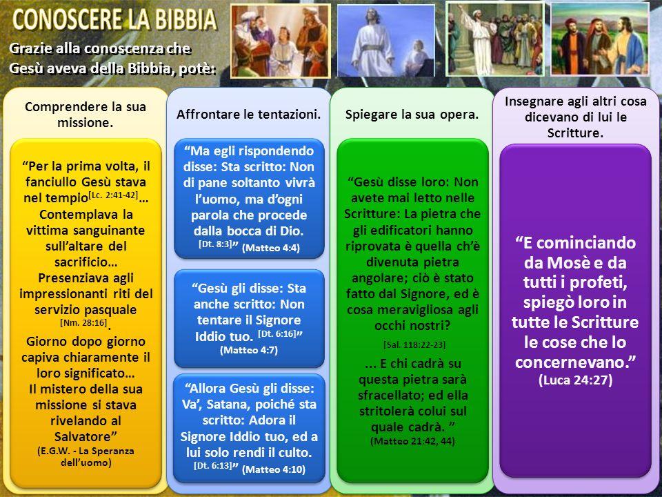 CONOSCERE LA BIBBIA Grazie alla conoscenza che Gesù aveva della Bibbia, potè: Comprendere la sua missione.