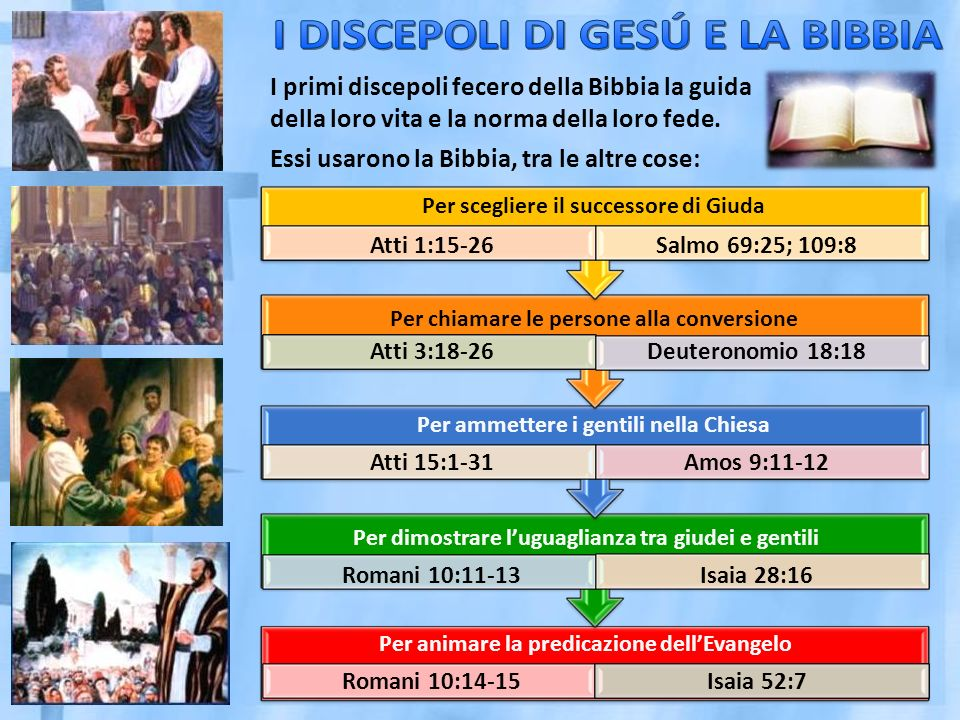 I DISCEPOLI DI GESÚ E LA BIBBIA