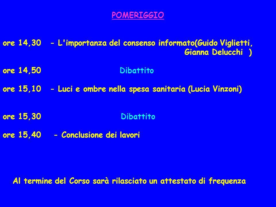 POMERIGGIO ore 14,30 - L importanza del consenso informato(Guido Viglietti, Gianna Delucchi )