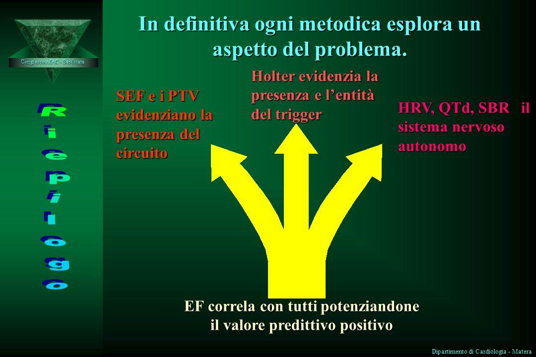 Riepilogo In definitiva ogni metodica esplora un aspetto del problema.